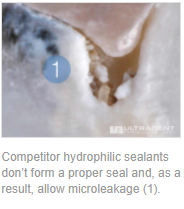 Competitor hydrophilic sealants don't form a proper seal and, as a result, allow microleakage (1).